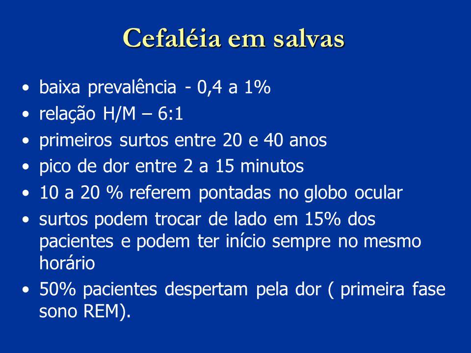 Cefaléia em salvas baixa prevalência - 0,4 a 1% relação H/M – 6:1 primeiros surtos entre 20 e 40 anos pico de dor entre 2 a 15 minutos 10 a 20 % refer