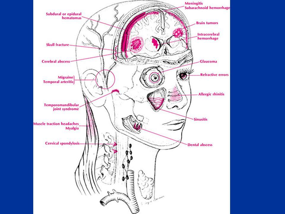 Sinais de Alerta e Diagnóstico Diferencial Achado ClínicoDiagnóstico DiferencialConduta Diagnóstica Cefaléia de início >50aArterite Temporal, Lesão expansiva VHS, Neuroimagem Cefaléia de início súbitoAVEh, lesão expansivaNeuroimagem e LCR Cefaléia com Aumento da frequência e intensidade Lesão expansiva, hematoma subdural, medicamentos em excesso Neuroimagem e screening farmacológico Início de cefaléia em pacientes HIV/Imunodep e neoplásicos Meningite, Abscessos, Toxoplasmose, Metástases Neuroimagem e LCR Cefaléia com sinais de doenças sistêmicas Meningites, encefalites, infecções sistêmicas e colagenoses Neuroimagem, LCR e Sorologia Sinais neurológicos focais ou sinais de doença neurológica Lesão expansiva, MAV, AVE, Vasculite, Aneurismas Neuroimagem, LCR PapiledemaLesão expansiva, Pseudotumor cerebri e Meningite Neuroimagem, LCR Cefaléia pós TCEHemorragia, Hematoma, Cefaléia pós-traumática Neuroimagem