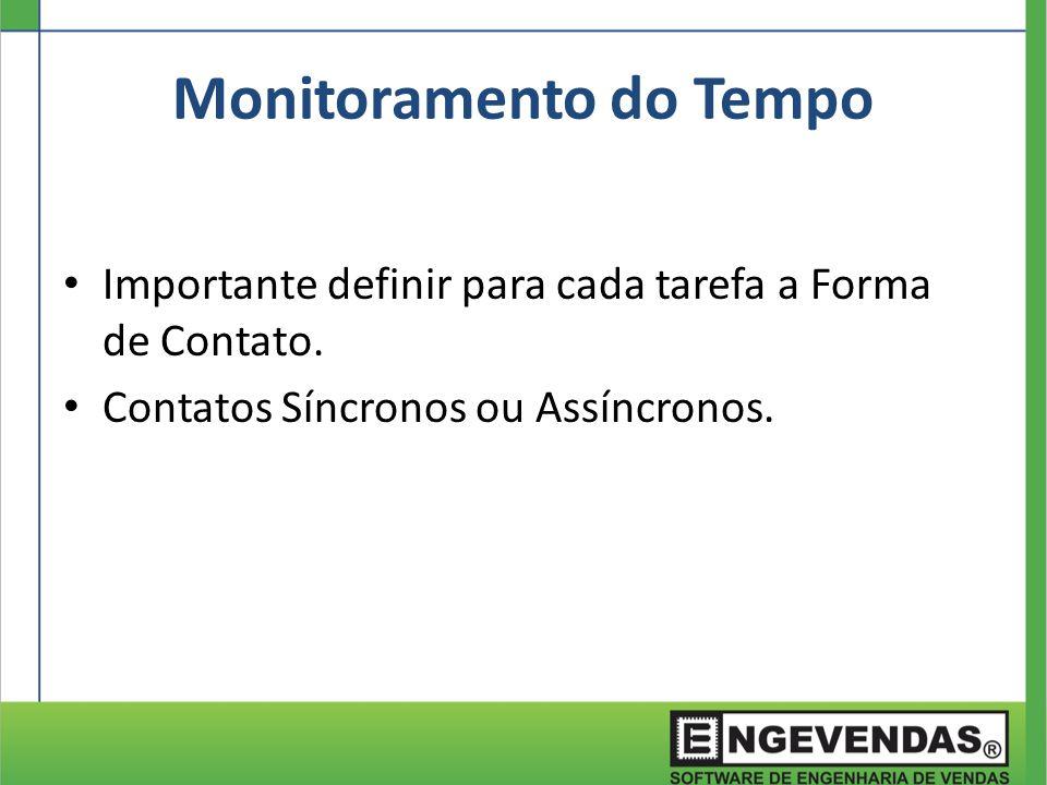 Monitoramento do Tempo Importante definir para cada tarefa a Forma de Contato. Contatos Síncronos ou Assíncronos.