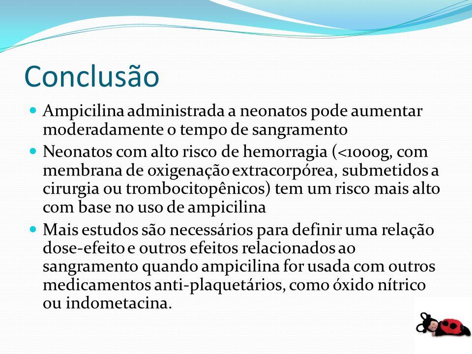 Conclusão Ampicilina administrada a neonatos pode aumentar moderadamente o tempo de sangramento Neonatos com alto risco de hemorragia (<1000g, com mem