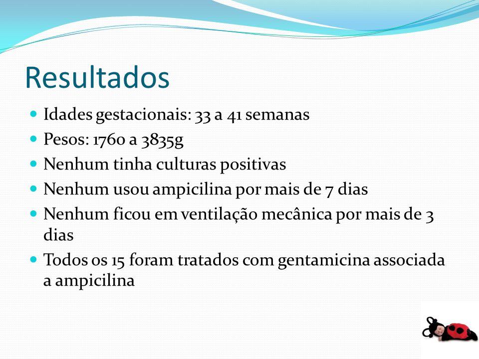 Resultados Idades gestacionais: 33 a 41 semanas Pesos: 1760 a 3835g Nenhum tinha culturas positivas Nenhum usou ampicilina por mais de 7 dias Nenhum f