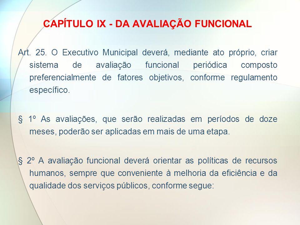CAPÍTULO IX - DA AVALIAÇÃO FUNCIONAL Art.25.