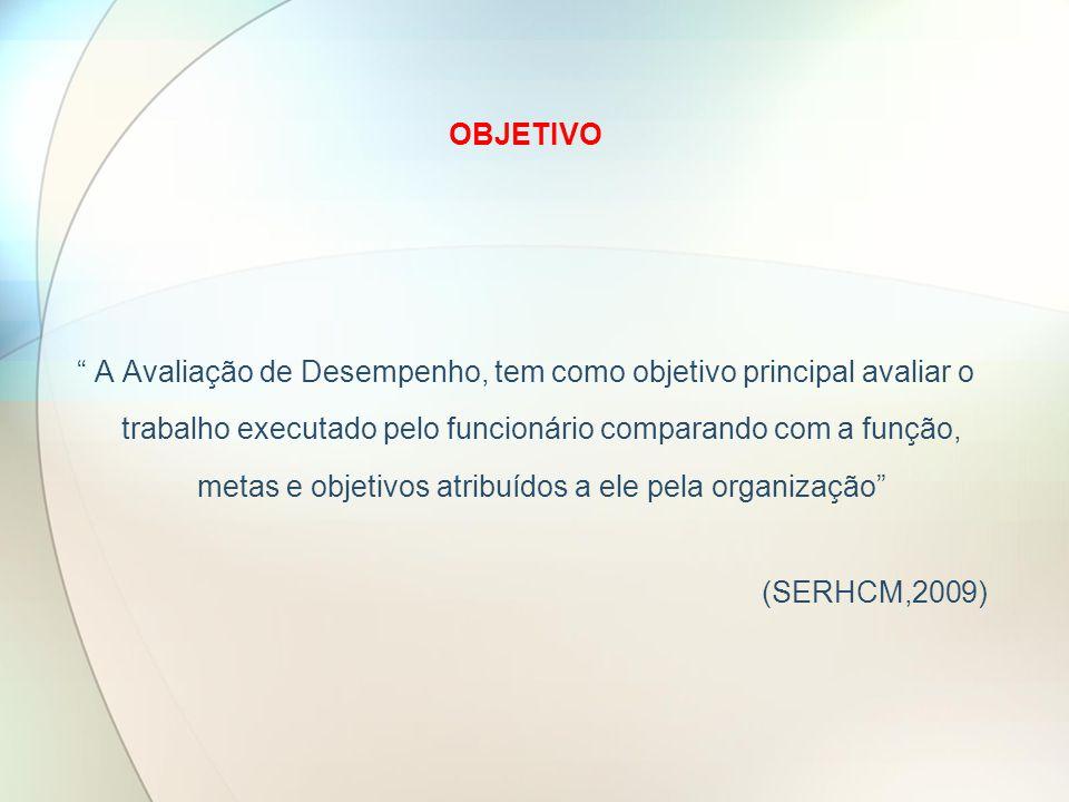 OBJETIVO A Avaliação de Desempenho, tem como objetivo principal avaliar o trabalho executado pelo funcionário comparando com a função, metas e objetivos atribuídos a ele pela organização (SERHCM,2009)
