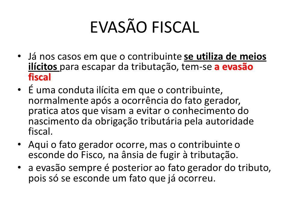 EVASÃO FISCAL a evasão fiscal Já nos casos em que o contribuinte se utiliza de meios ilícitos para escapar da tributação, tem-se a evasão fiscal É uma