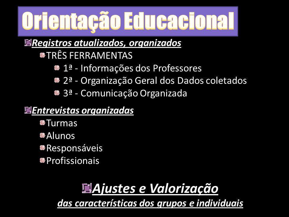 Registros atualizados, organizados TRÊS FERRAMENTAS 1ª - Informações dos Professores 2ª - Organização Geral dos Dados coletados 3ª - Comunicação Organ