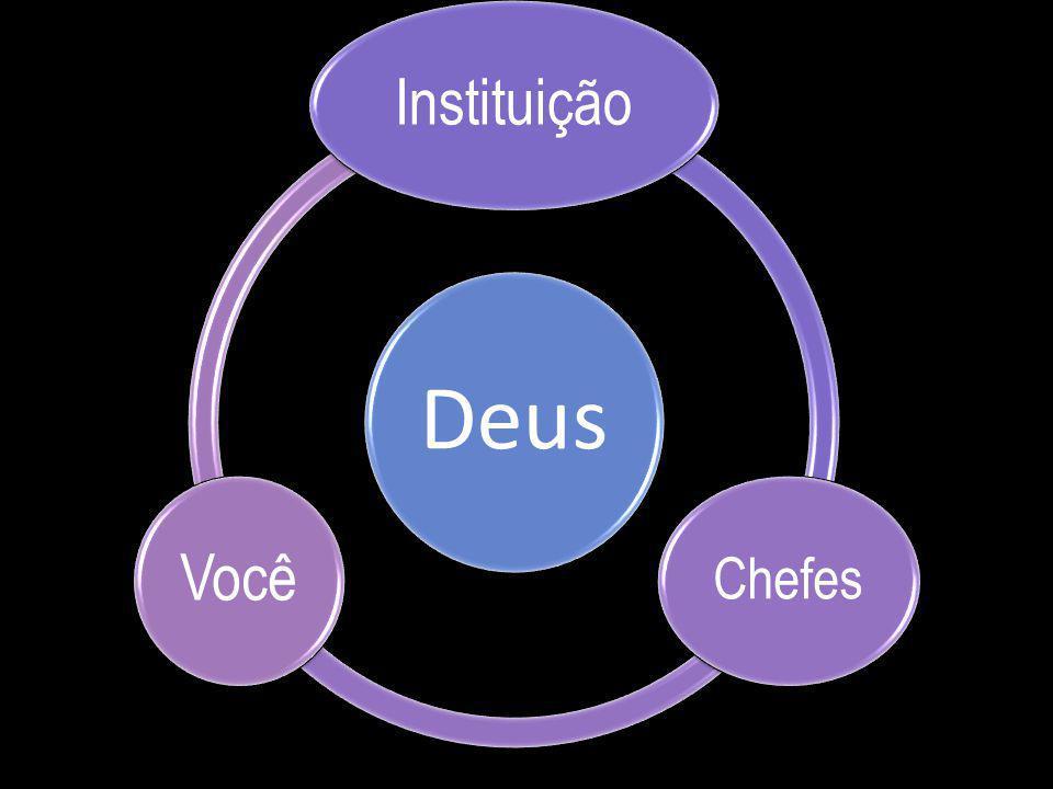 Deus Instituição Chefes Você