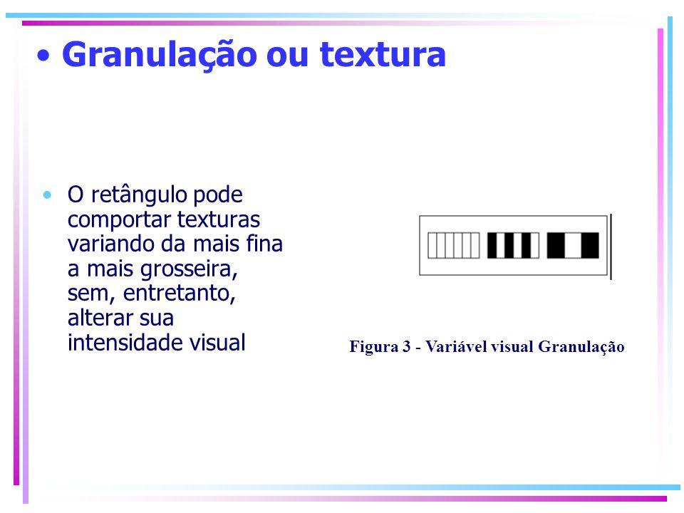 Granulação ou textura O retângulo pode comportar texturas variando da mais fina a mais grosseira, sem, entretanto, alterar sua intensidade visual Figu