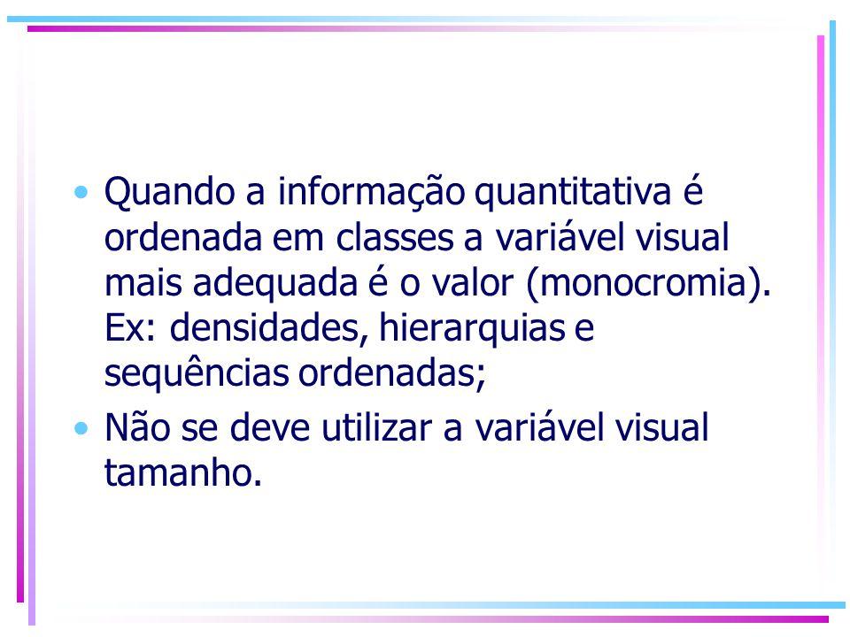 Quando a informação quantitativa é ordenada em classes a variável visual mais adequada é o valor (monocromia). Ex: densidades, hierarquias e sequência