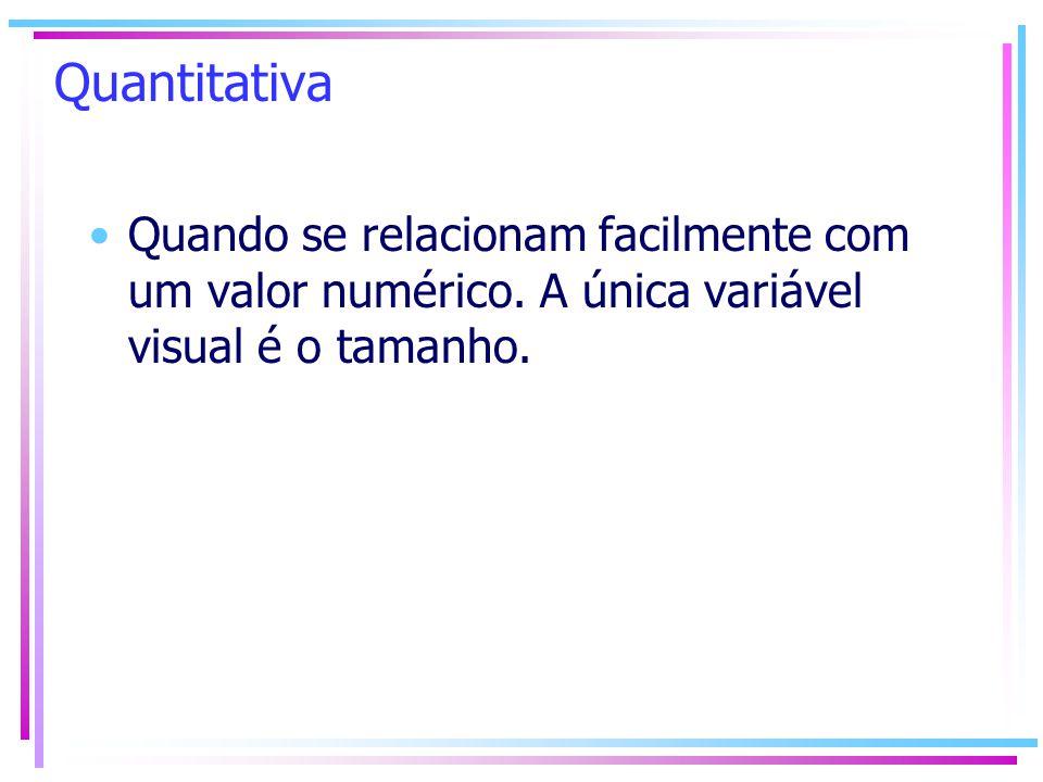 Quantitativa Quando se relacionam facilmente com um valor numérico. A única variável visual é o tamanho.