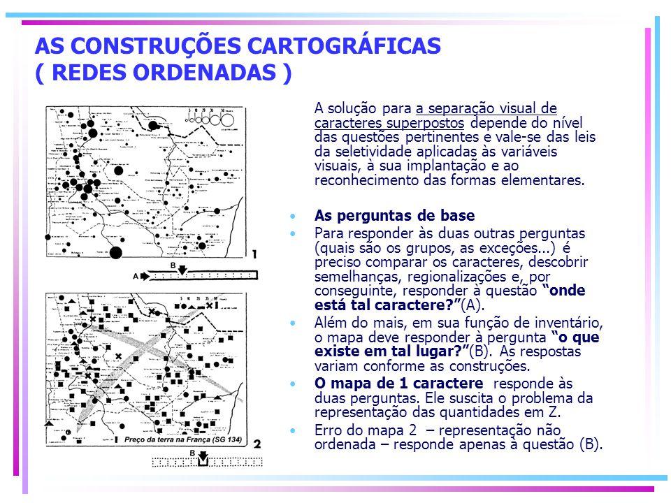 AS CONSTRUÇÕES CARTOGRÁFICAS ( REDES ORDENADAS ) A solução para a separação visual de caracteres superpostos depende do nível das questões pertinentes