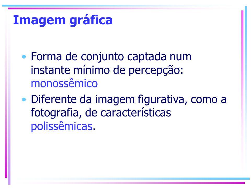 Imagem gráfica Forma de conjunto captada num instante mínimo de percepção: monossêmico Diferente da imagem figurativa, como a fotografia, de caracterí
