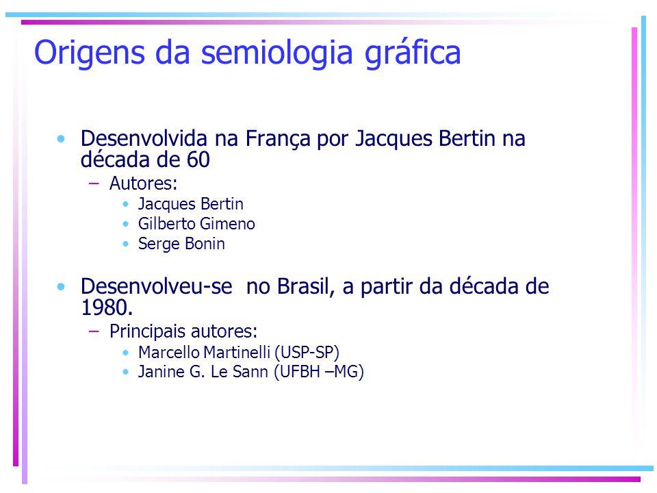 Origens da semiologia gráfica Desenvolvida na França por Jacques Bertin na década de 60 –Autores: Jacques Bertin Gilberto Gimeno Serge Bonin Desenvolv