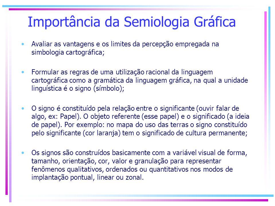 Importância da Semiologia Gráfica Avaliar as vantagens e os limites da percepção empregada na simbologia cartográfica; Formular as regras de uma utili