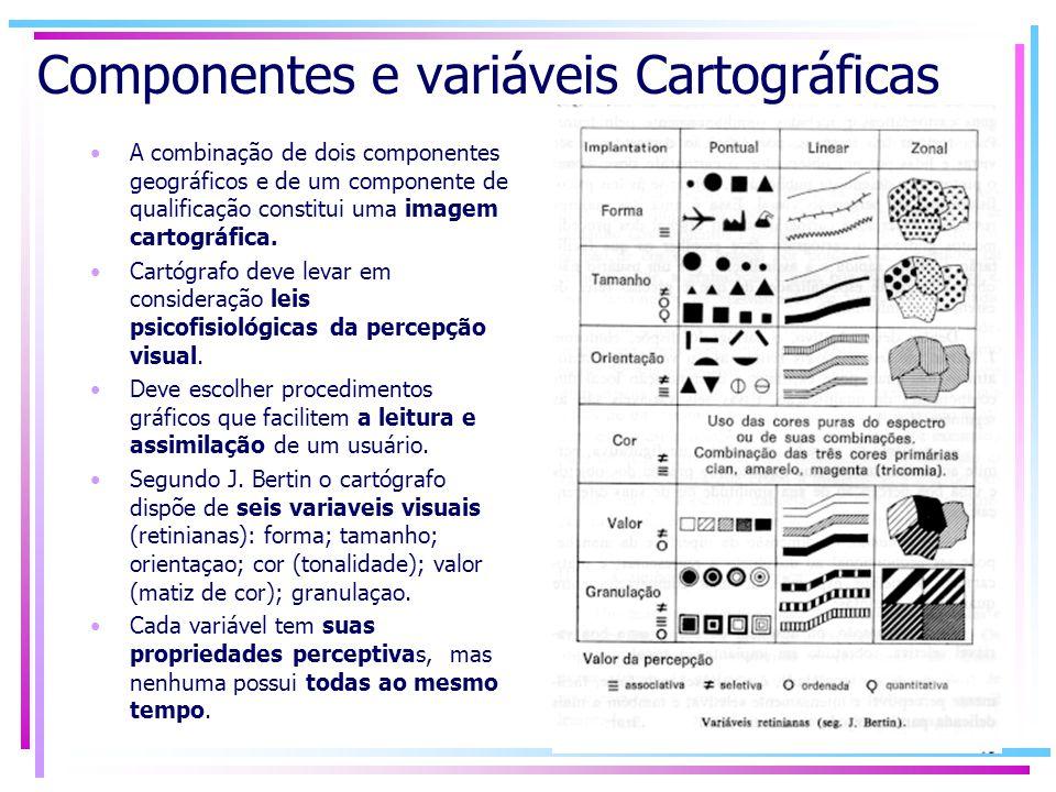 Componentes e variáveis Cartográficas A combinação de dois componentes geográficos e de um componente de qualificação constitui uma imagem cartográfic