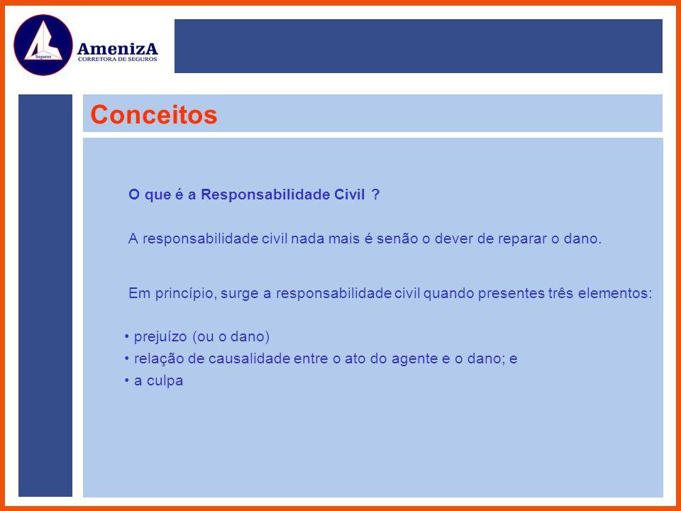 Casos Práticos EXEMPLOS DE SINISTROS DE RC (Brasil) 2003 - RC Profissional Hospitais Frasco utilizado para guardar um determinado medicamento, foi utilizado para guardar formol.