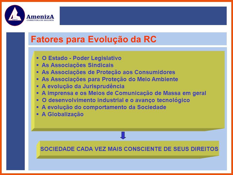 Fatores para Evolução da RC O Estado - Poder Legislativo As Associações Sindicais As Associações de Proteção aos Consumidores As Associações para Prot