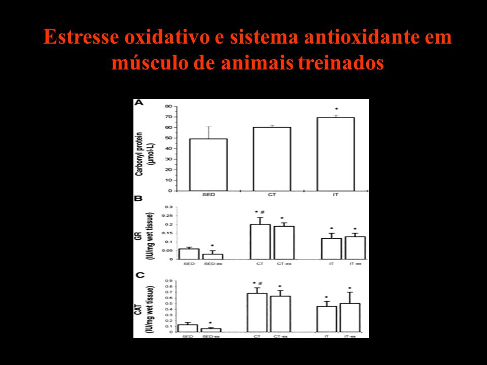 Estresse oxidativo e sistema antioxidante em músculo de animais treinados