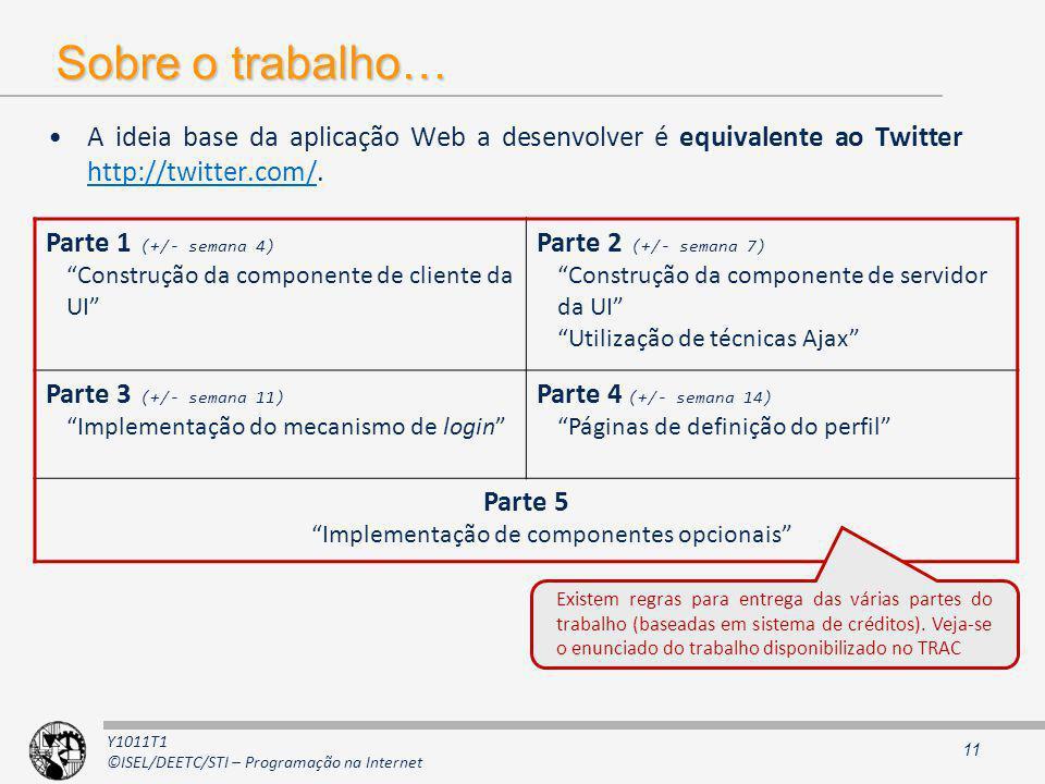Y1011T1 ©ISEL/DEETC/STI – Programação na Internet Sobre o trabalho… A ideia base da aplicação Web a desenvolver é equivalente ao Twitter http://twitte