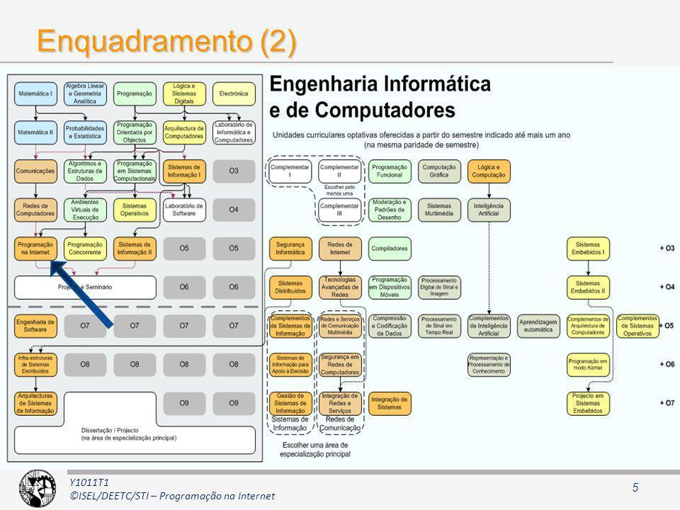 Y1011T1 ©ISEL/DEETC/STI – Programação na Internet Objectivo Objectivo (principal) Desenvolvimento da componente visual (UI) de aplicações Web –Ciclo de vida da aplicação –Tipos de estado na aplicação 6 http://www.netvibes.com/ http://csszengarden.com/ http://www.live.com/ http://maps.google.com/ http://del.icio.us/