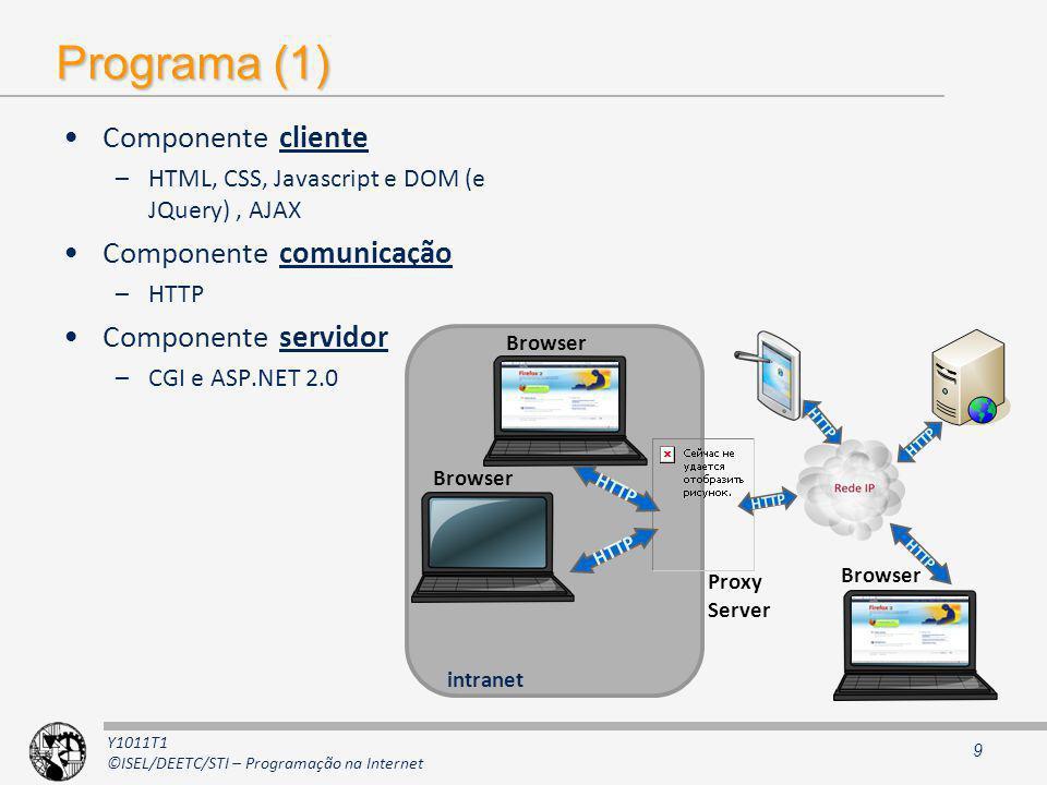 Y1011T1 ©ISEL/DEETC/STI – Programação na Internet Programa (1) Componente cliente –HTML, CSS, Javascript e DOM (e JQuery), AJAX Componente comunicação