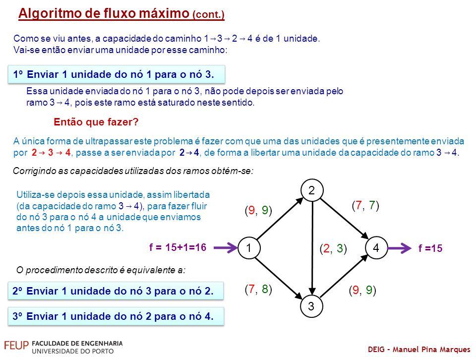 DEIG – Manuel Pina Marques 1 2 3 4 (0, 9) f = 9 (9) Algoritmo de fluxo máximo (cont.) (3, 9) (3, 3) (9, 9) (6, 7) f = 15 (6, 8) (9, 9) f =15 Como se v