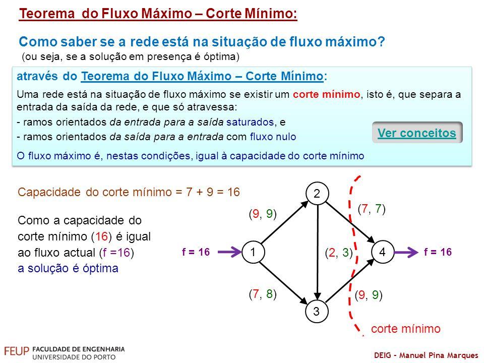 DEIG – Manuel Pina Marques 1 2 3 4 (0, 9) f = 16 (9) Teorema do Fluxo Máximo – Corte Mínimo: (3, 9) (3, 3) (9, 9) (6, 7) f = 16 (6, 8) (9, 9) Como sab