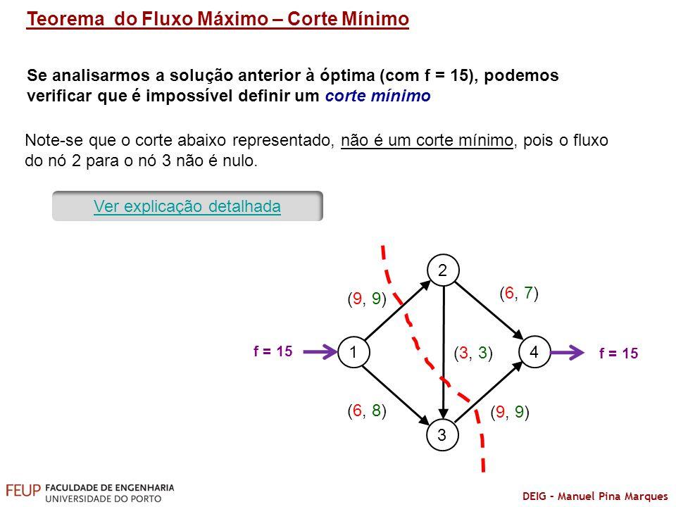 DEIG – Manuel Pina Marques 1 2 3 4 (0, 9) (7) (8) (9) (3)(3) (0, 7) (0, 9) (0, 8) (0, 3) (3, 9) (3, 3) (9, 9) (6, 7) f = 15 (6, 8) (9, 9) Teorema do F