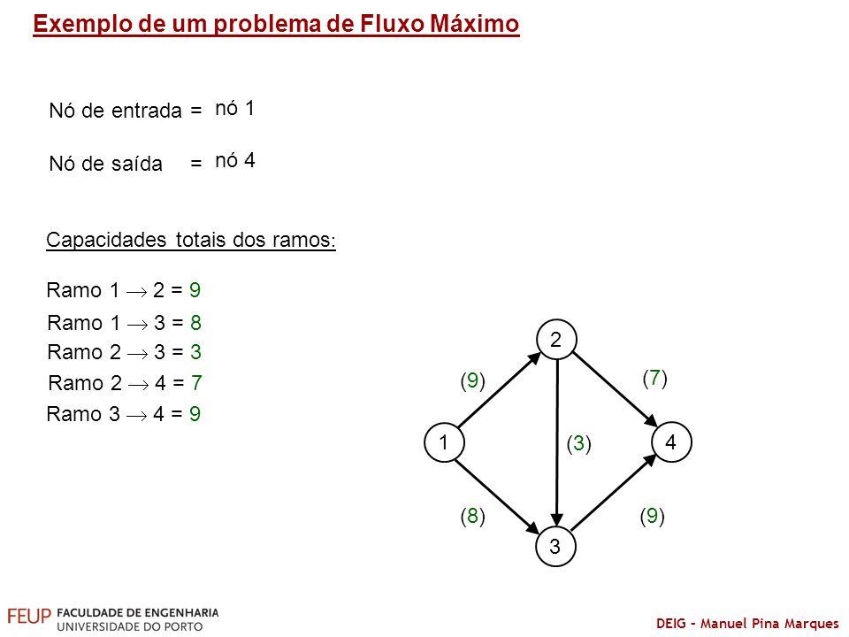 DEIG – Manuel Pina Marques 1 2 3 4 (9) (7) (8) (9) Exemplo de um problema de Fluxo Máximo Nó de entrada= Capacidades totais dos ramos : (3)(3) Ramo 1