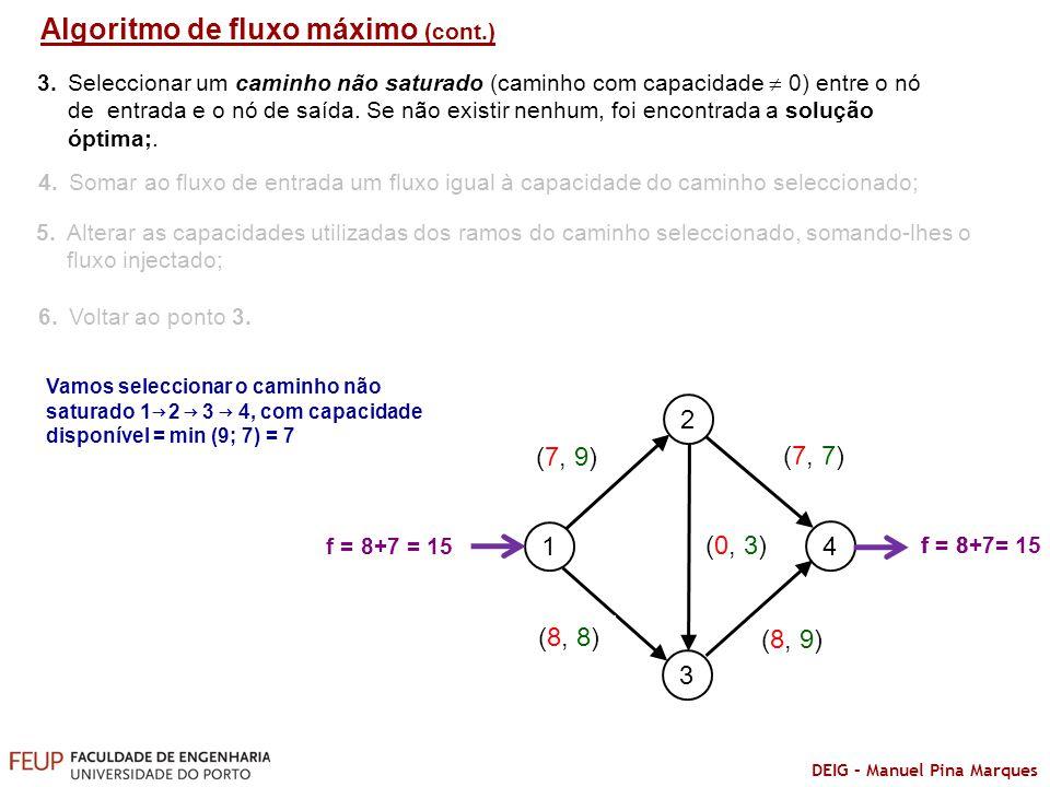 DEIG – Manuel Pina Marques Algoritmo de fluxo máximo (cont.) 3.Seleccionar um caminho não saturado (caminho com capacidade 0) entre o nó de entrada e