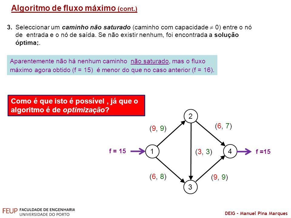 DEIG – Manuel Pina Marques 3.Seleccionar um caminho não saturado (caminho com capacidade 0) entre o nó de entrada e o nó de saída. Se não existir nenh