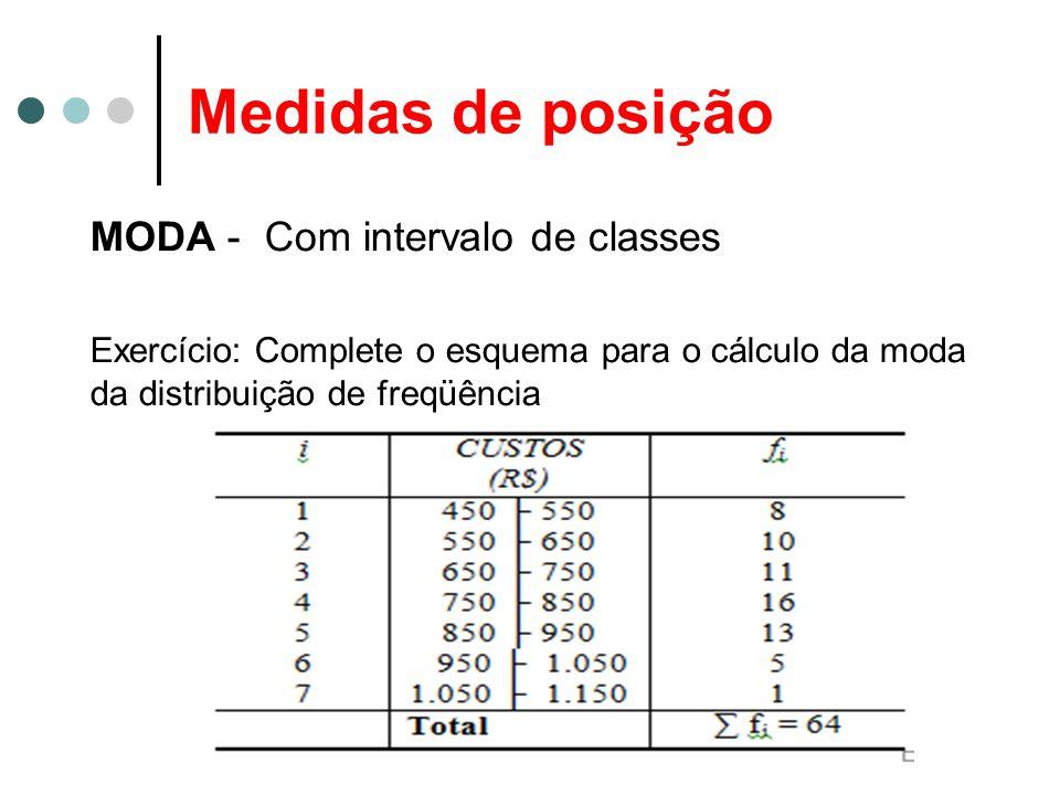 Medidas de posição MODA - Com intervalo de classes Exercício: Complete o esquema para o cálculo da moda da distribuição de freqüência