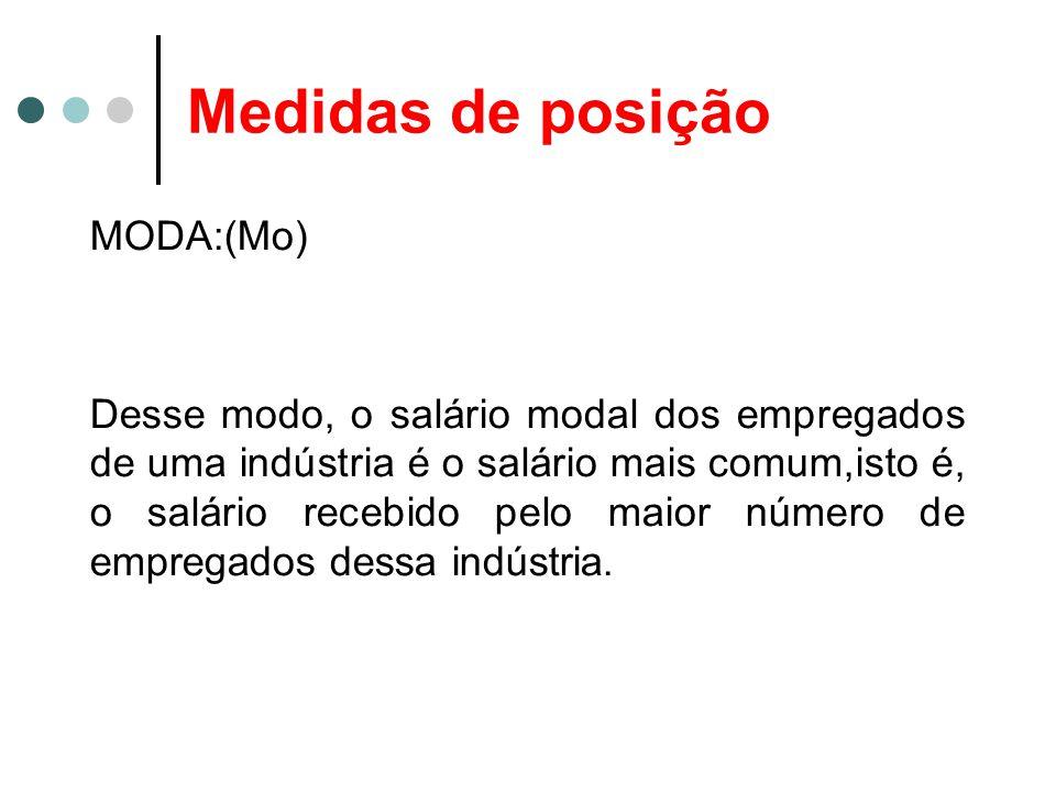 Medidas de posição MODA:(Mo) Desse modo, o salário modal dos empregados de uma indústria é o salário mais comum,isto é, o salário recebido pelo maior