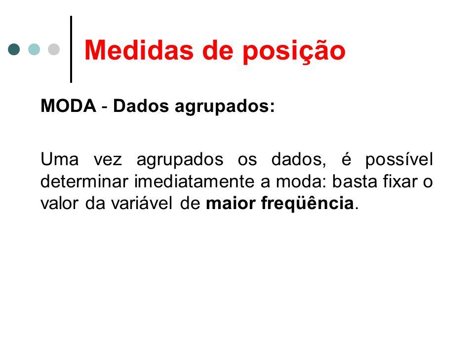 Medidas de posição MODA – Sem intervalo de classes exemplo Nesta distribuição de freguência a moda corresponde ao valor 3 da variável (maior freguência = 12)
