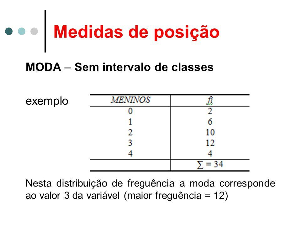 Medidas de posição MODA – Sem intervalo de classes exemplo Nesta distribuição de freguência a moda corresponde ao valor 3 da variável (maior freguênci