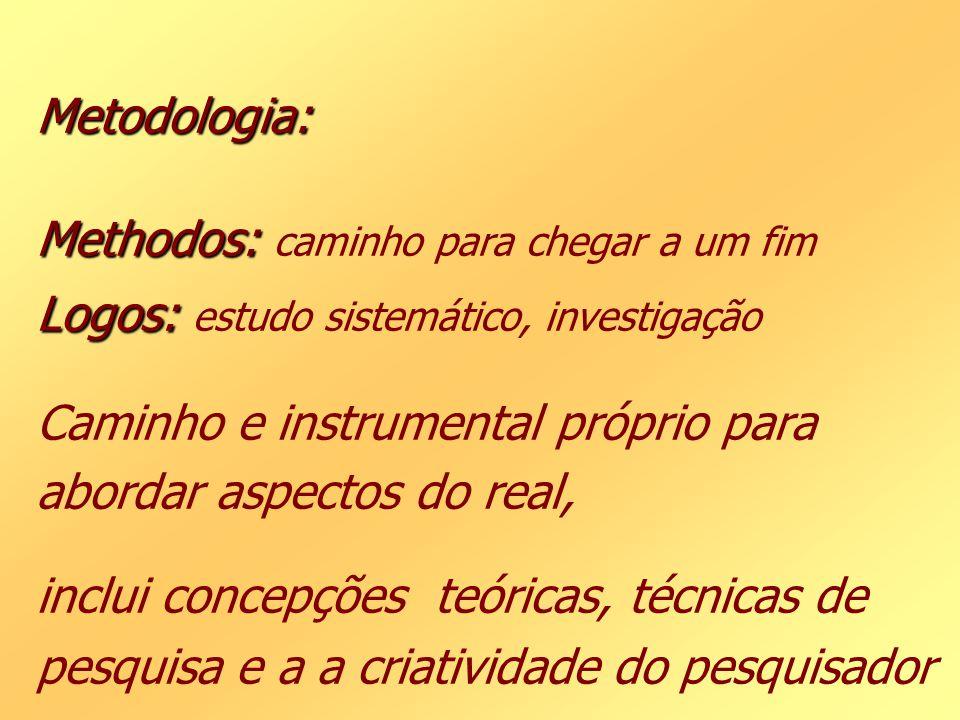 Metodologia: Methodos: Logos: Metodologia: Methodos: caminho para chegar a um fim Logos: estudo sistemático, investigação Caminho e instrumental própr