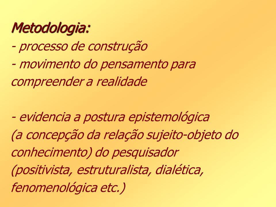 Metodologia: Metodologia: - processo de construção - movimento do pensamento para compreender a realidade - evidencia a postura epistemológica (a conc