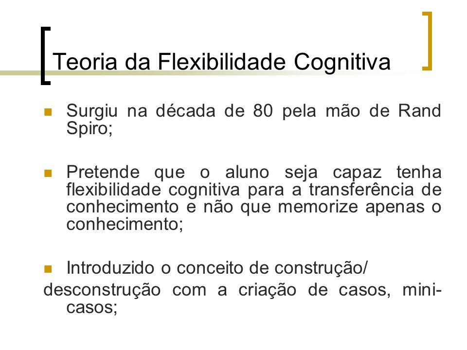 Didaktos On-line Plataforma; Construída na Universidade de Aveiro; 1ª Versão em CD Multimédia; Baseia-se na TFC: Permitindo a criação de projectos que se desdobram em casos, mini-casos, que são atravessados por temas, e que podem ser agrupados também por sequências.