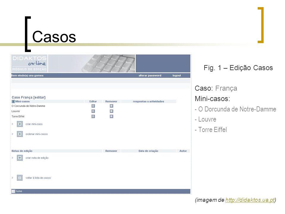 Mini-Casos Fig.