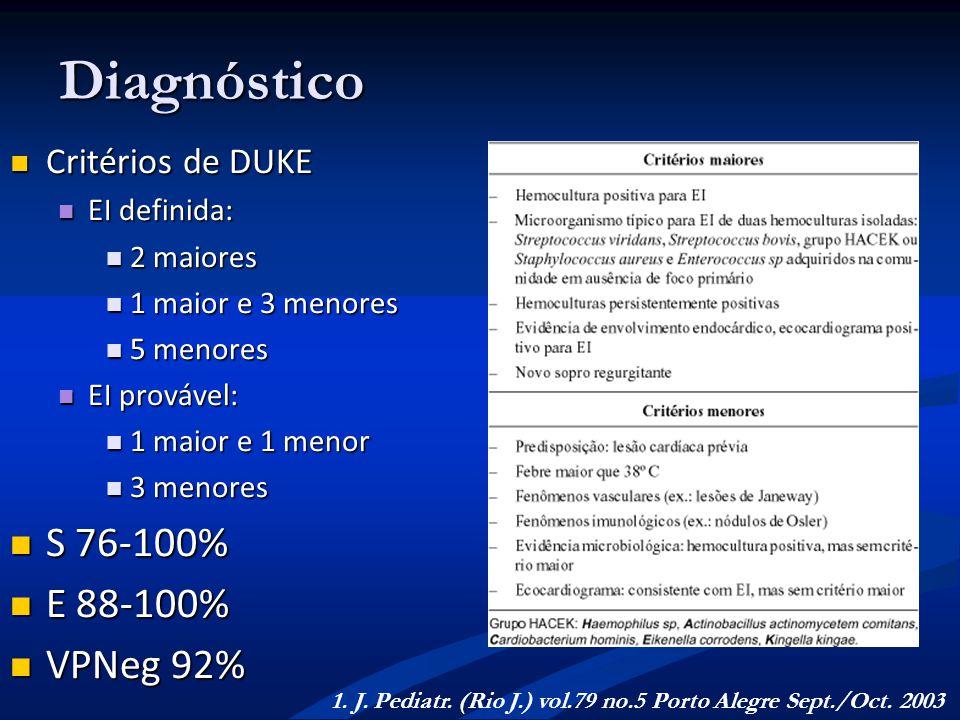 Diagnóstico Critérios de DUKE Critérios de DUKE EI definida: EI definida: 2 maiores 2 maiores 1 maior e 3 menores 1 maior e 3 menores 5 menores 5 meno