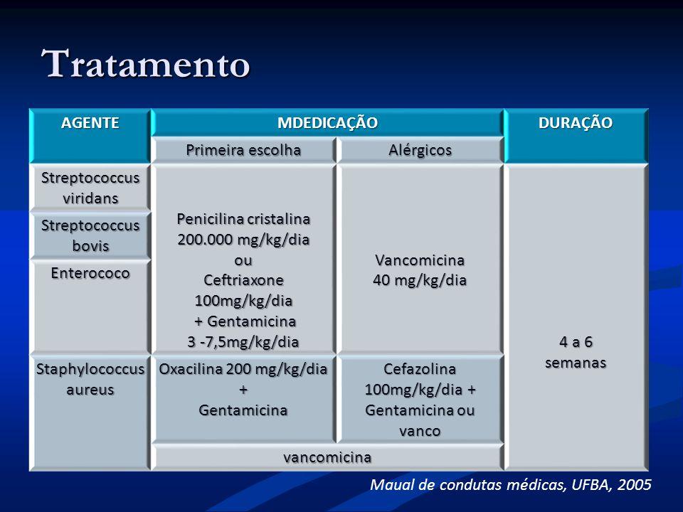 Tratamento AGENTEMDEDICAÇÃODURAÇÃO Primeira escolha Alérgicos Streptococcus viridans Penicilina cristalina 200.000 mg/kg/dia ou Ceftriaxone 100mg/kg/d