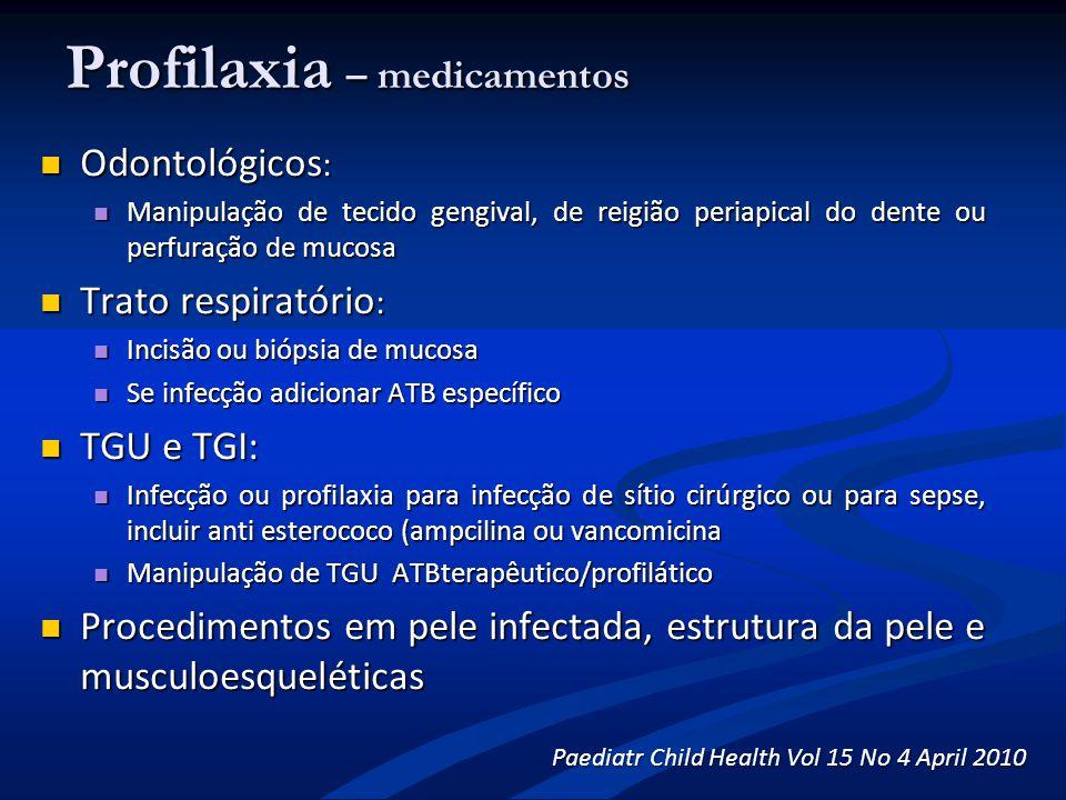 Profilaxia – medicamentos Odontológicos : Odontológicos : Manipulação de tecido gengival, de reigião periapical do dente ou perfuração de mucosa Manip