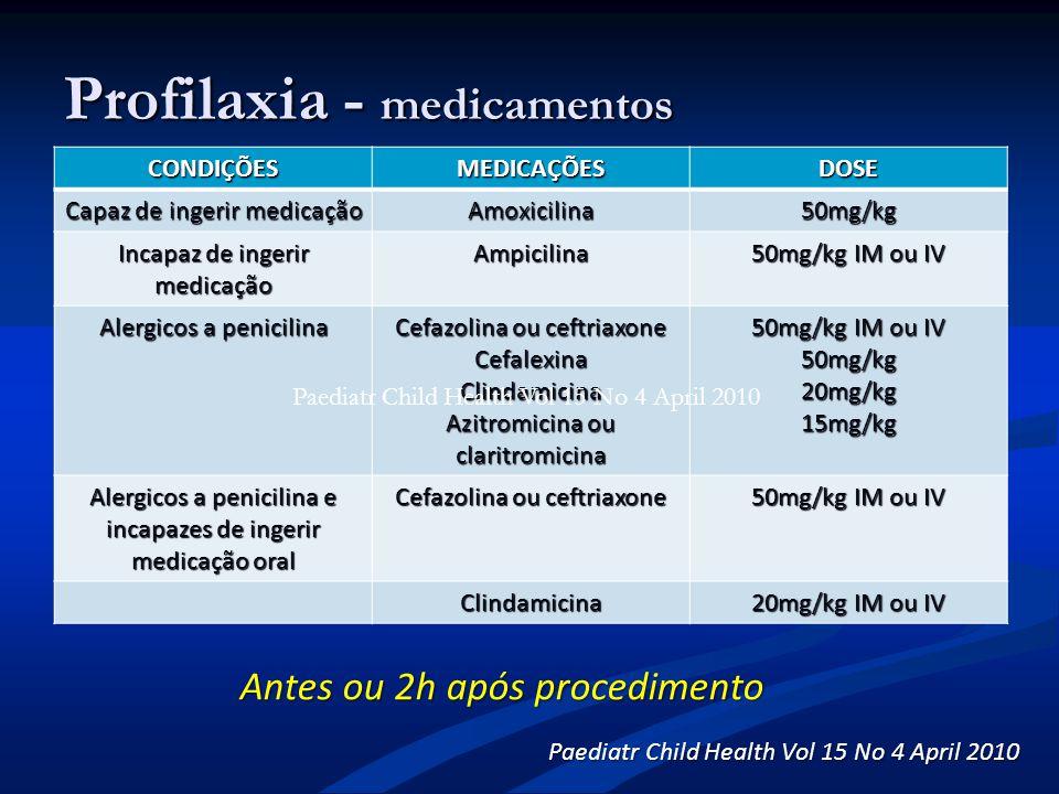 Profilaxia - medicamentos CONDIÇÕESMEDICAÇÕESDOSE Capaz de ingerir medicação Amoxicilina50mg/kg Incapaz de ingerir medicação Ampicilina 50mg/kg IM ou