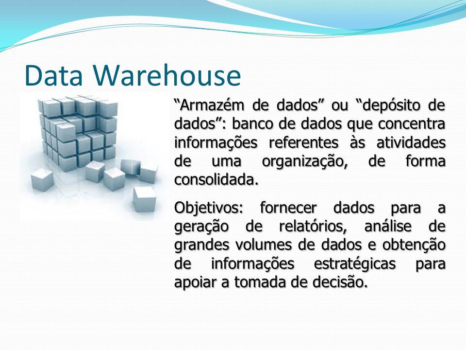 Armazém de dados ou depósito de dados: banco de dados que concentra informações referentes às atividades de uma organização, de forma consolidada. Obj