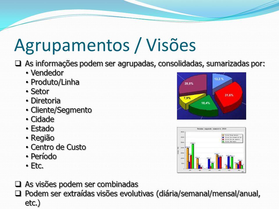 As informações podem ser agrupadas, consolidadas, sumarizadas por: As informações podem ser agrupadas, consolidadas, sumarizadas por: Vendedor Vendedo