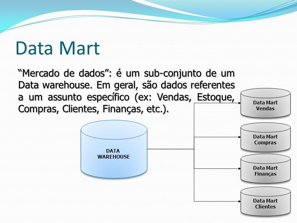 Mercado de dados: é um sub-conjunto de um Data warehouse. Em geral, são dados referentes a um assunto específico (ex: Vendas, Estoque, Compras, Client
