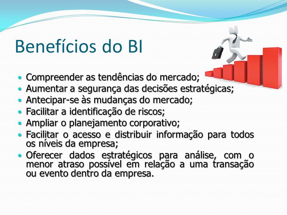 Benefícios do BI Compreender as tendências do mercado; Compreender as tendências do mercado; Aumentar a segurança das decisões estratégicas; Aumentar