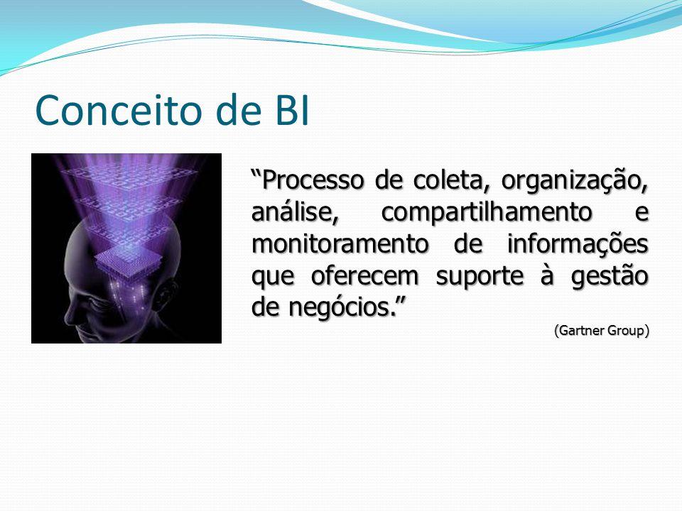 Processo de coleta, organização, análise, compartilhamento e monitoramento de informações que oferecem suporte à gestão de negócios. (Gartner Group) C