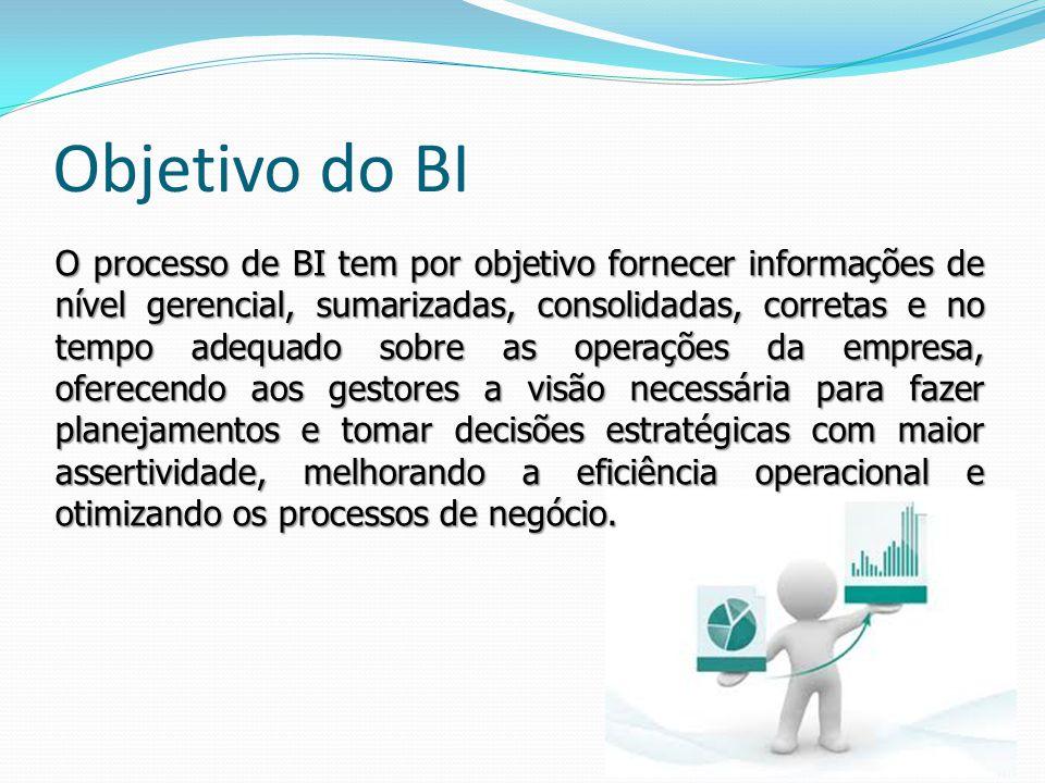 O processo de BI tem por objetivo fornecer informações de nível gerencial, sumarizadas, consolidadas, corretas e no tempo adequado sobre as operações