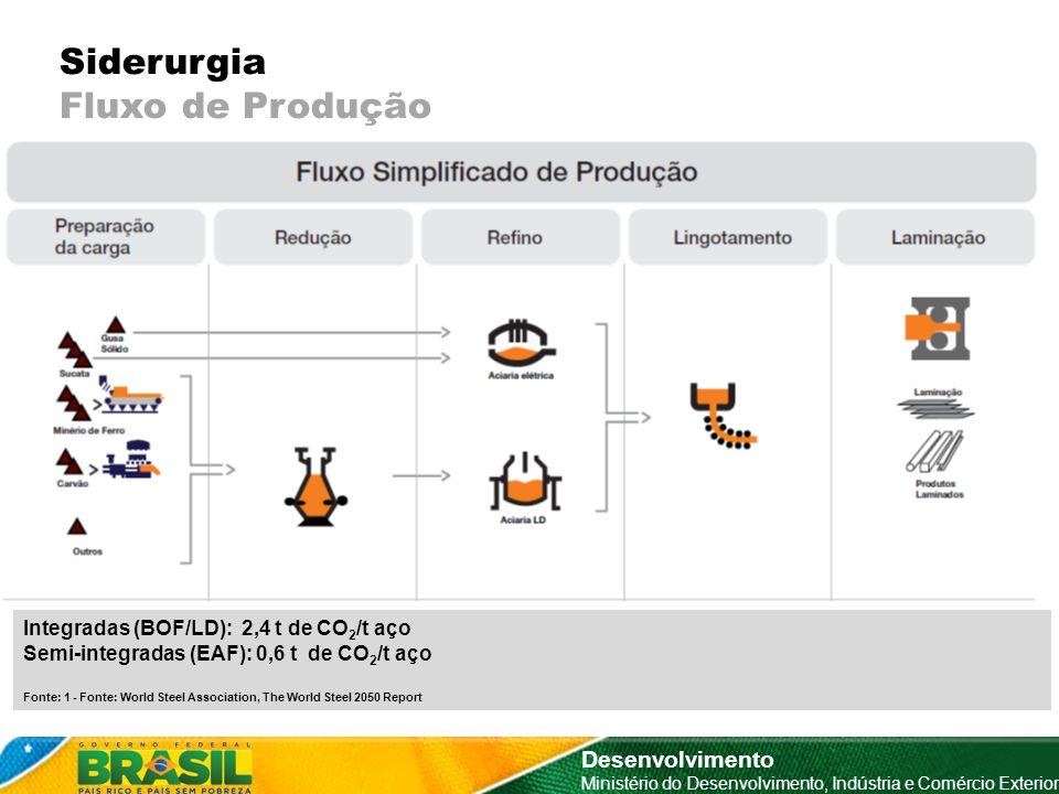 Desenvolvimento Ministério do Desenvolvimento, Indústria e Comércio Exterior Tólio Edeo Ribeiro Coordenador-Geral das Indústrias Intensivas em Recursos Naturais Ministério do Desenvolvimento Indústria e Comércio Exterior (MDIC) Secretaria de Desenvolvimento da Produção (SDP) Departamento das Indústrias Intensivas em Mão-de-Obra e Recursos Naturais – DEORN Fone:+55 (61) 2027-7054 Fax:+55 (61) 2027-7411 E-mail:tolio.ribeiro@mdic.gov.brtolio.ribeiro@mdic.gov.br