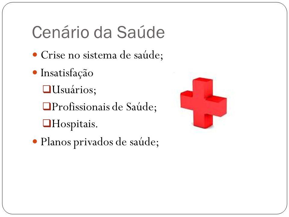 Cenário da Saúde Crise no sistema de saúde; Insatisfação Usuários; Profissionais de Saúde; Hospitais. Planos privados de saúde;